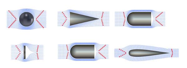 A figura mostra as linhas de fluido que passam através de corpos com diferentes formatos.