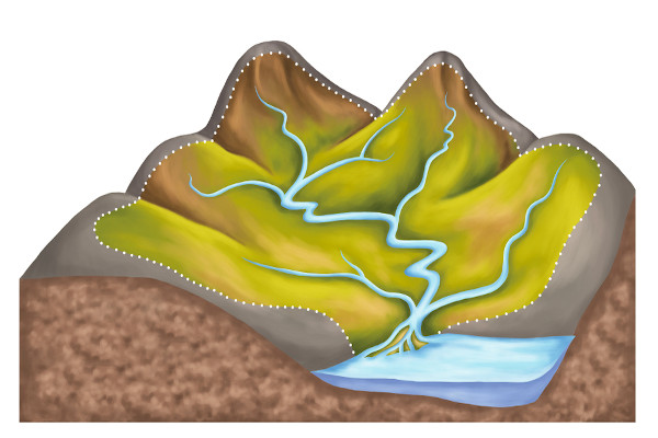 Esquema representando uma bacia hidrográfica.