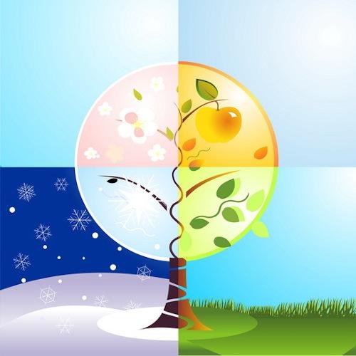 Las estaciones del año.