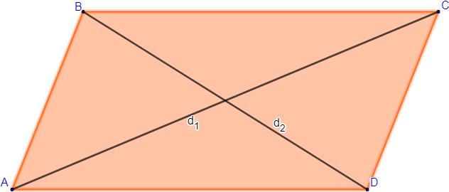 AC e BD são diagonais denotadas respectivamente por d1 e d2.