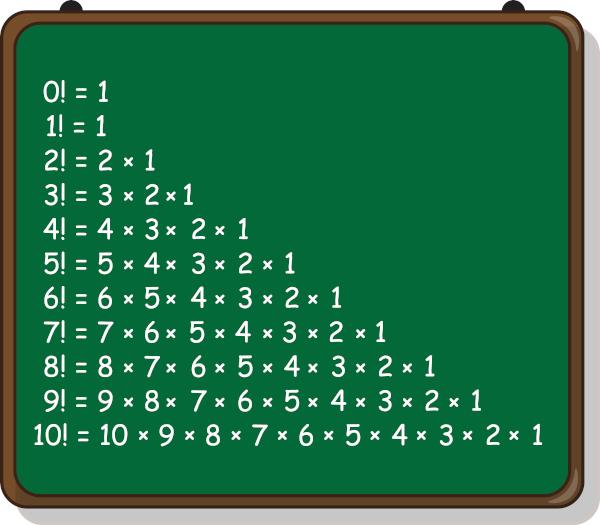 O fatorial de um número natural n é a multiplicação de n pelos seus antecessores.