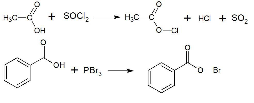 Reações orgânicas de substituição formando haletos de acila ou haletos ácidos.