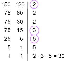 Decomposição simultânea de 150 e 150