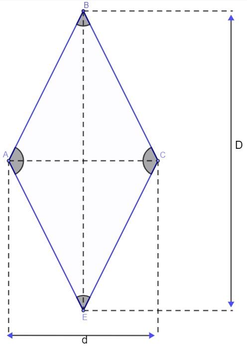 Exemplo de um losango com suas diagonais.