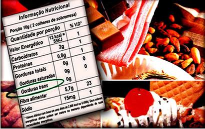 Qual a diferença entre gorduras saturadas e gorduras trans?