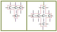 Exemplos de cadeias carbônicas ramificadas