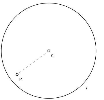 Ponto interno à circunferência