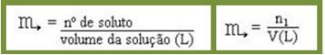 Fórmula da concentração em mol/L