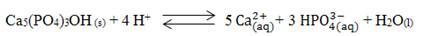Reação de desmineralização da hidroxiapatita por ácido