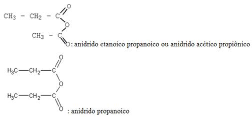 Exemplos de nomenclatura de alguns anidridos.