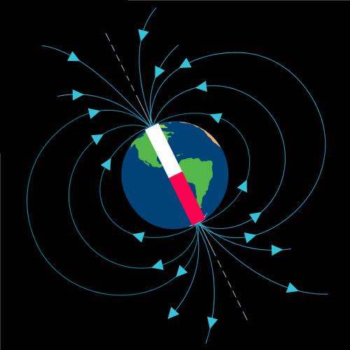 Linhas de indução do campo magnético da Terra