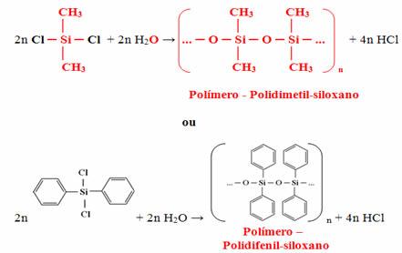 Silicone constituio e aplicaes dos polmeros de silicone reao de obteno dos polmeros polidimetil siloxano e polidifenil siloxano ccuart Images