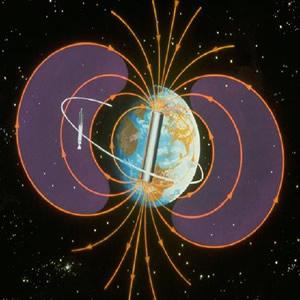 O Campo Magnético da Terra Campo%20magnetico%20da%20terra