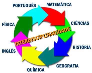 A abordagem do relevo pela geografia uma análise a partir dos livors didáticos 6