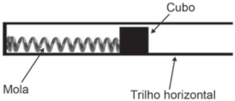 Representação do projeto de brinquedo que lance um pequeno cubo ao longo de um trilho horizontal — questão Enem 2018