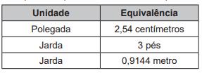 Quadro com valores de equivalência entre polegada e centímetro, jarda e pé, jarda e metro.