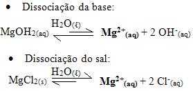 Dissociação do cloreto de magnésio e do hidróxido de magnésio