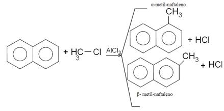 Reação de alquilação – metilação do naftaleno