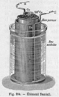 Ilustração de uma pilha de Daniell