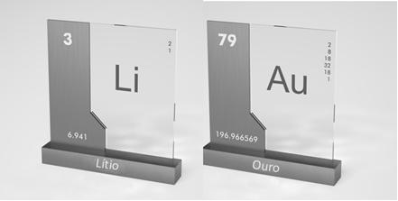 Lítio e ouro, o metal mais reativo e o menos reativo, respectivamente