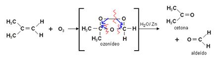 Reação de ozonólise de alcenos