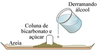 Esquema de experimento