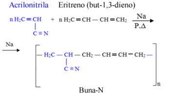Copolimerização do Buna-N