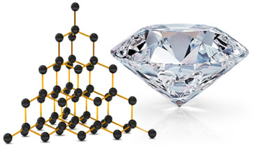 Macromolécula de diamante