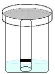 Experimento de cromatografia de giz em álcool