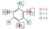 Quantidade de átomos no TNT