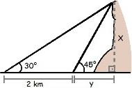Representação da situação-problema da questão 3