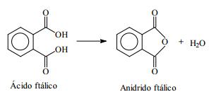 Reação de formação do anidrido ftálico