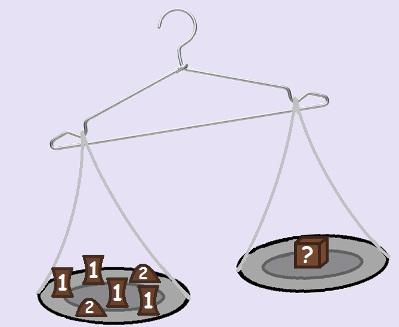 O que fazer para que a balança fique equilibrada? É possível descobrir o peso desconhecido?