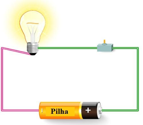 Para que a lâmpada acenda, ela deve estar conectada à pilha de forma semelhante ao esquema mostrado na figura.