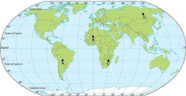 Mapa das coordenadas geográficas mundiais