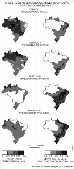 Médias climatológicas e precipitação no Brasil