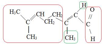 Estrutura de citral sendo analisada conforme ocorrência de isomeria geométrica