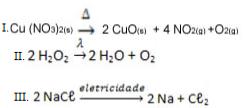 Exemplos de reações inorgânicas de decomposição