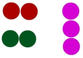Na imagem, há sete átomos, três elementos químicas, três moléculas e três substâncias