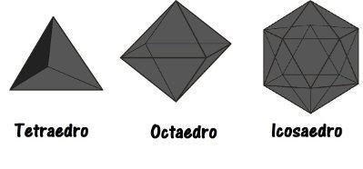 O tetraedro, o octaedro e o icosaedro são poliedros de Platão com faces triangulares