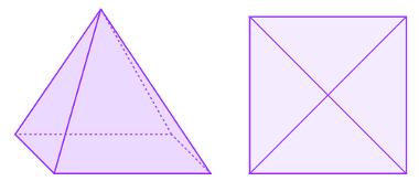 Figura da Direita: Vista frontal de uma pirâmide. Figura da Esquerda: Vista superior de uma pirâmide