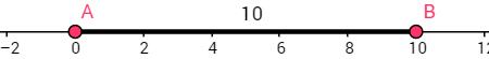 Medida do segmento com início em 0 e fim no ponto 10