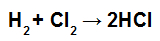 Equação de formação do HCl