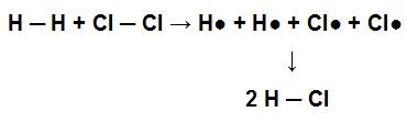 Representação da quebra de ligações simples no reagente e formação de uma ligação simples no produto