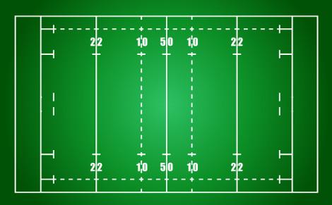 O campo é dividido pela linha do meio e também por duas regiões de touch in goal entre 10 m e 22 m