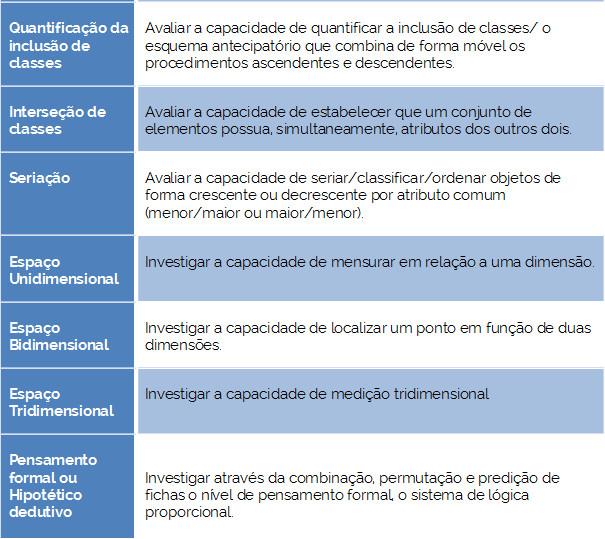 A eficácia da controladoria na gestão de custo e sua relação com a longevidade das micro e pequenas empresas 9