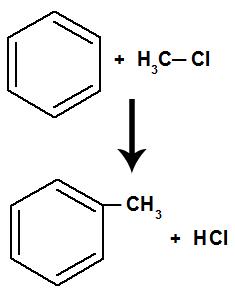 Equação representando a alquilação do benzeno