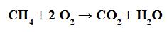 Equação que representa a combustão de um composto orgânico