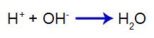 Equação de formação da água