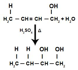 Término da hidratação em um alcadieno alternado